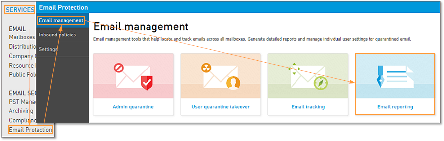 Accessing Email Reporting