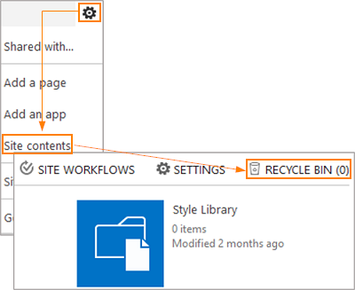 SharePoint end-user Recycle Bin