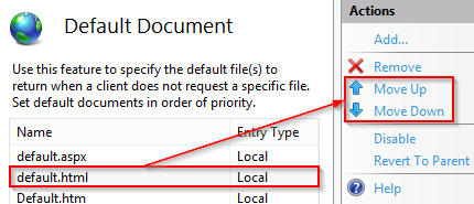 Default document Windows 2008 (3)