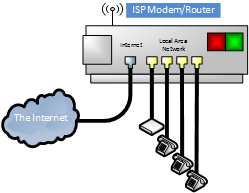 Modem only cable diagram